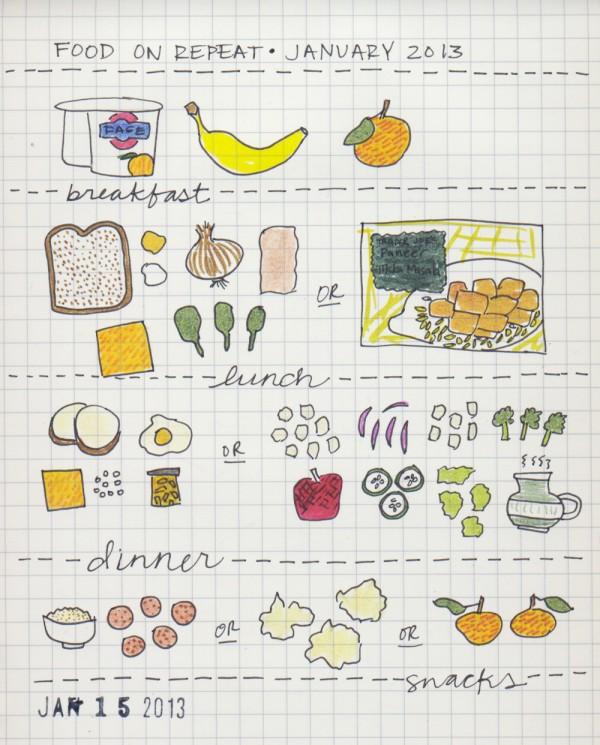 DaringHue-com_List-it-Tuesday_FoodOnRepeat